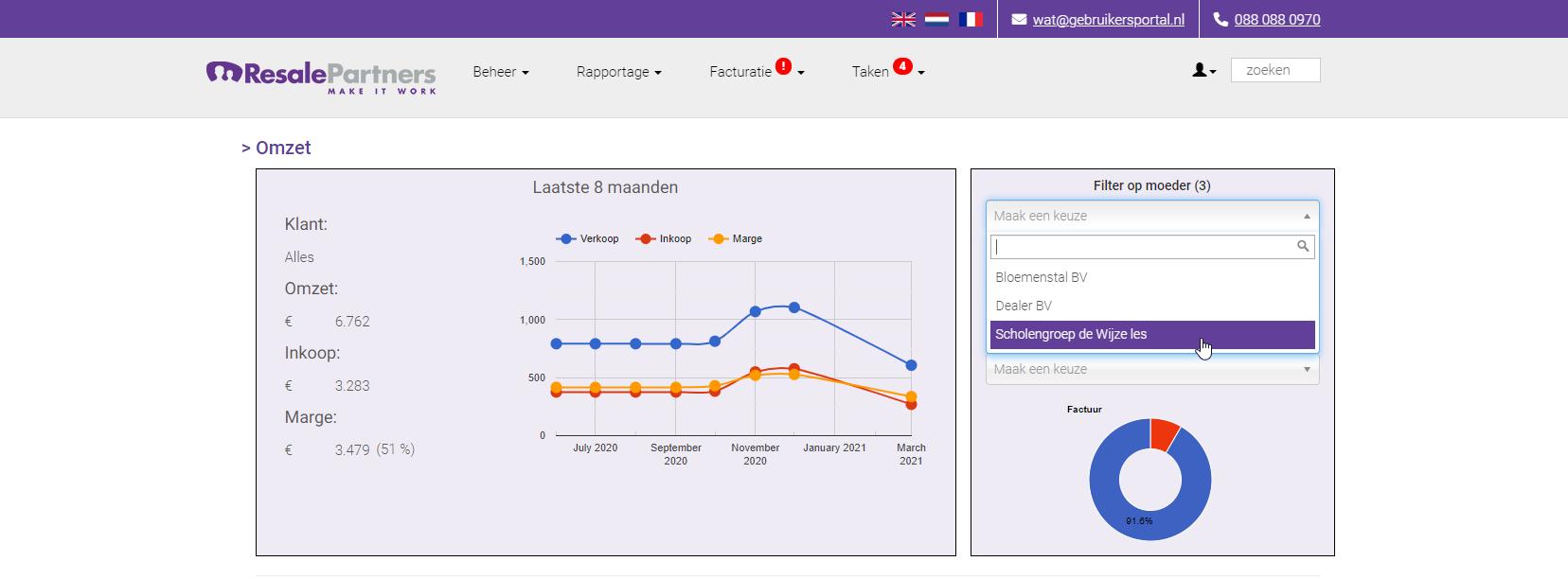 Rechten en bevoegdheden in de ResalePartners Portal